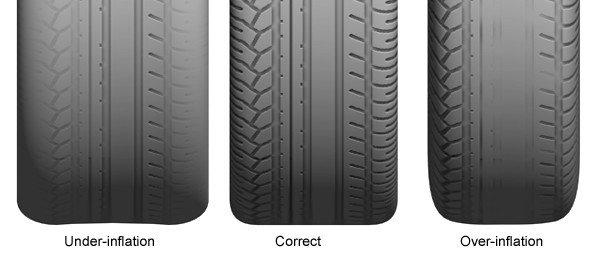 Tread Wear Rating on Tire Rack