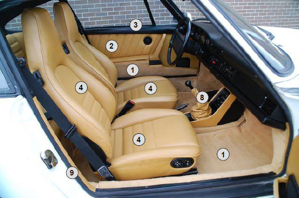 Interior Restoration Kit Porsche 911 Coupe 1974 1989